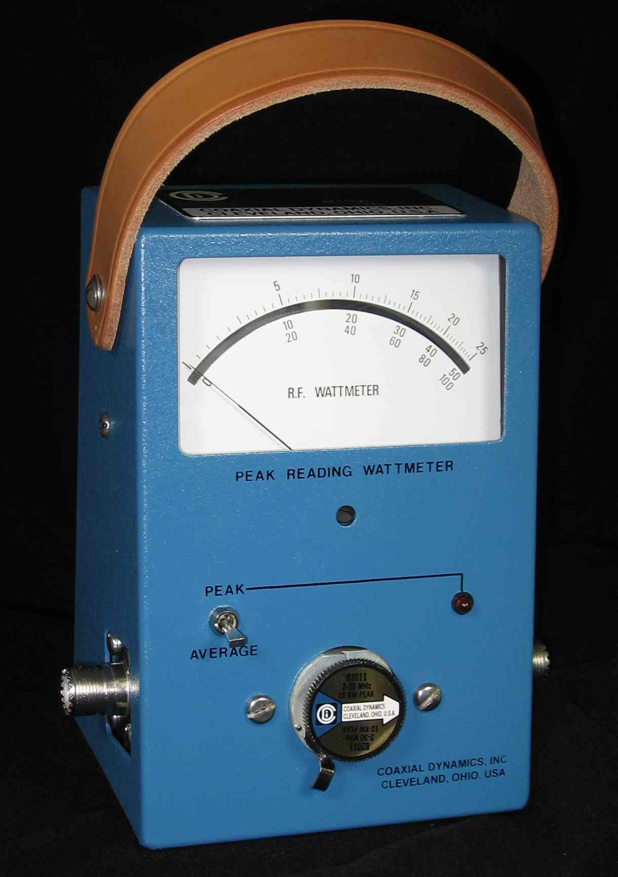 The RF Shop Coaxial Dynamic Wattmeters