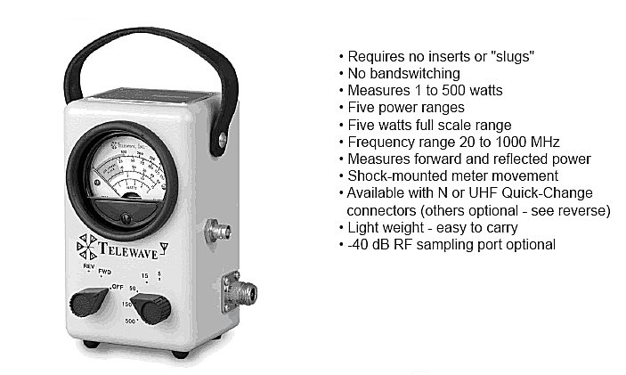 The RF Shop Telewave 44A Wattmeter